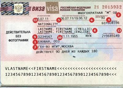 Visum Russland